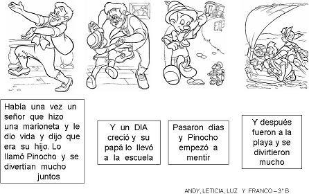 Actividades Del Cuento De Pinocho Imagui